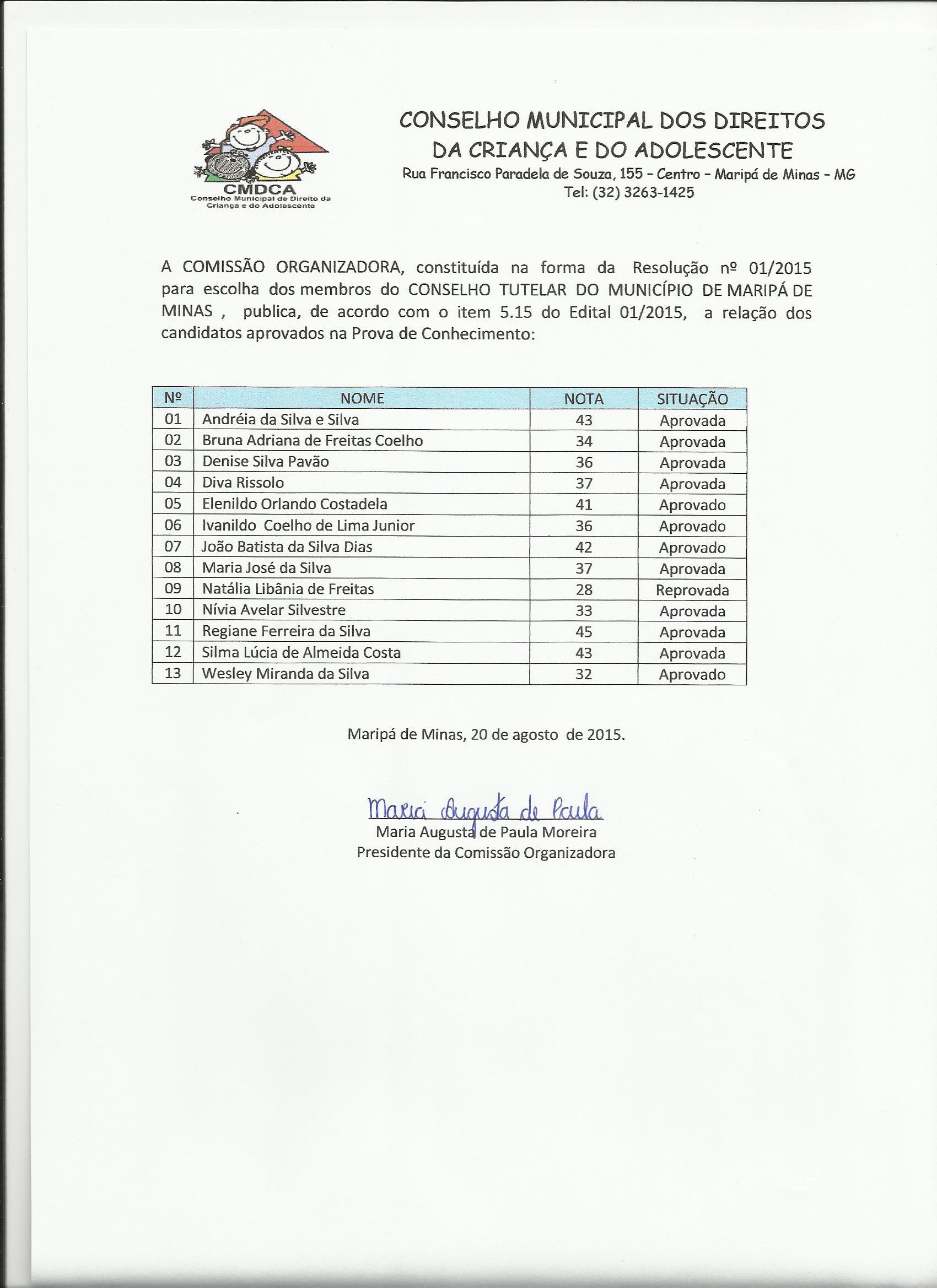Eleições Do Conselho Tutelar Foram Exemplo De Participação E